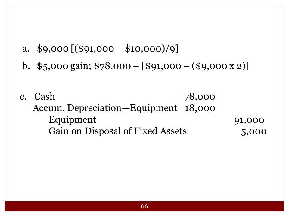 $9,000 [($91,000 – $10,000)/9] $5,000 gain; $78,000 – [$91,000 – ($9,000 x 2)] Cash 78,000.
